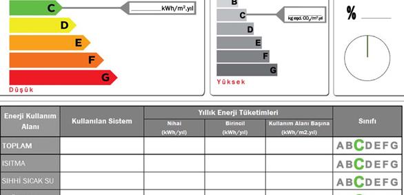 enerji_kimlik_belgesi